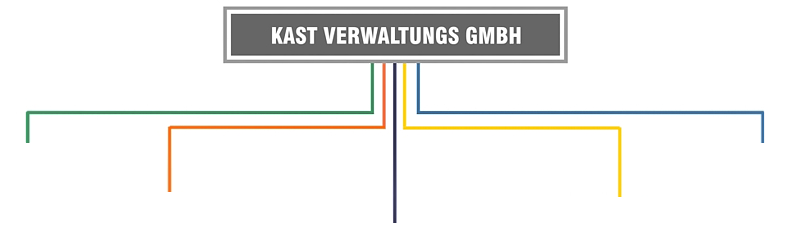 kast-unternehmen-logos2